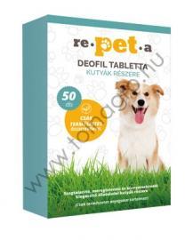 Repeta Deofil tabletta szájszag és testszag megszüntetésére kutyáknak 50 db